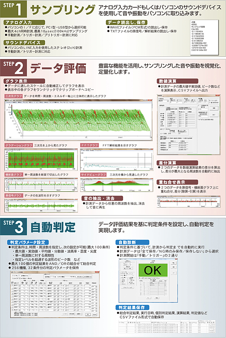 音響振動診断の流れ