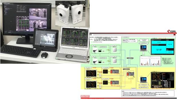 VMS(Video Management System)
