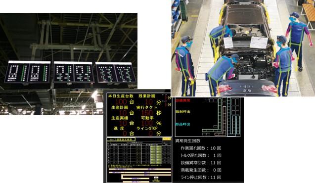 工程カメラを利用した生産管理・分析システム